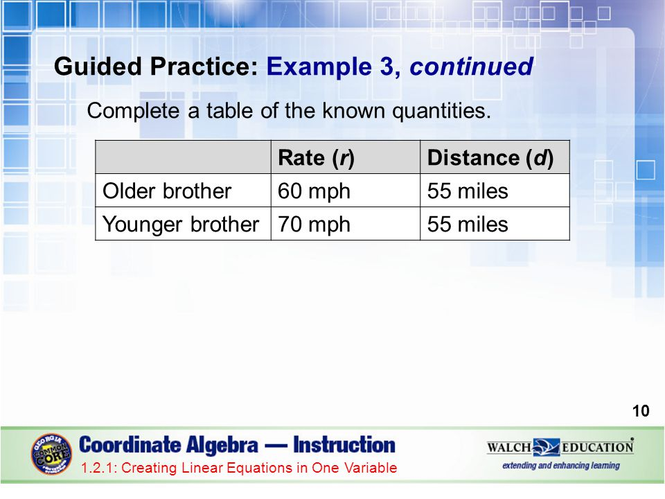 Guided Practice: Example 3, continued Complete a table of the known quantities. 1.2.1: Creating Linear Equations in One Variable 10 Rate (r)Distance (