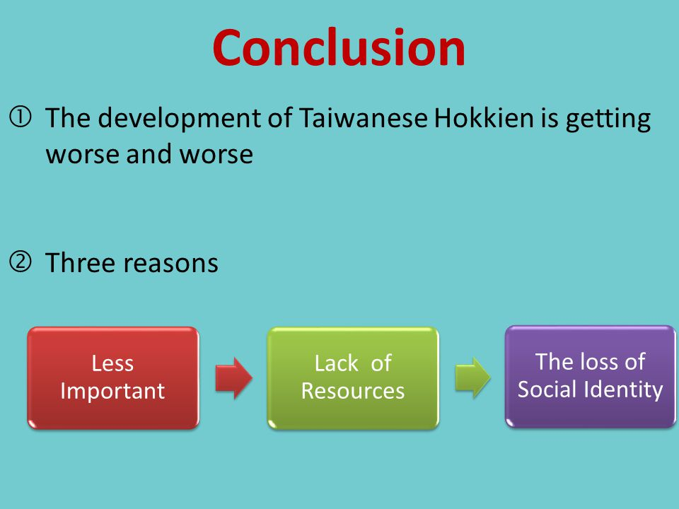 Conclusion The development of Taiwanese Hokkien is getting worse and worse 'Three reasons Less Important Lack of Resources The loss of Social Identit