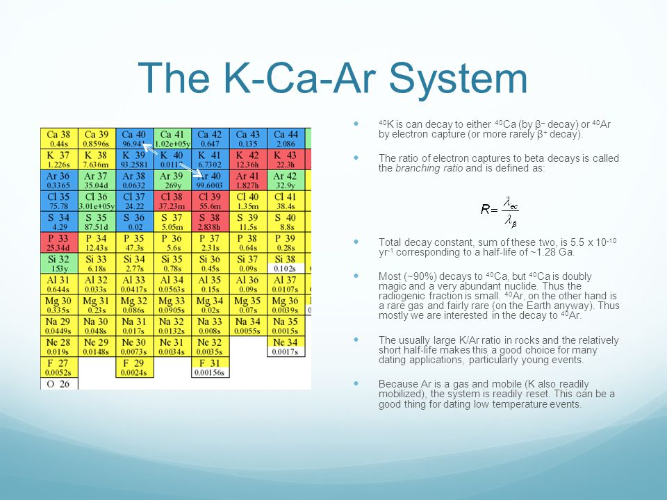 The K-Ca-Ar System 40 K is can decay to either 40 Ca (by β – decay) or 40 Ar by electron capture (or more rarely β + decay).