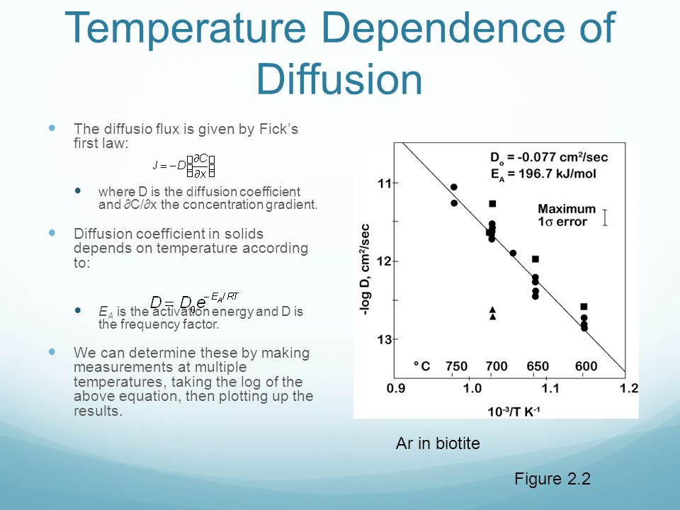 Temperature Dependence of Diffusion The diffusio flux is given by Fick's first law: where D is the diffusion coefficient and ∂C/∂x the concentration gradient.