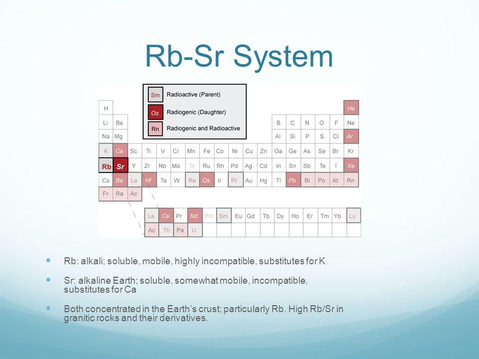 Rb-Sr System Rb: alkali; soluble, mobile, highly incompatible, substitutes for K Sr: alkaline Earth; soluble, somewhat mobile, incompatible, substitut
