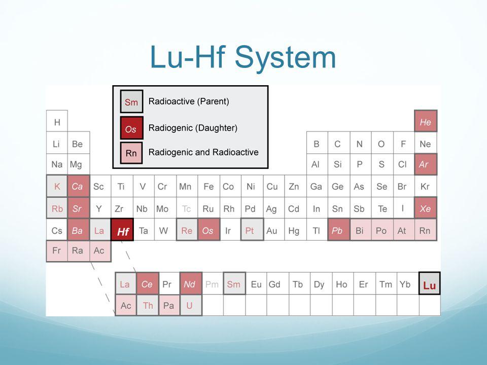 Lu-Hf System