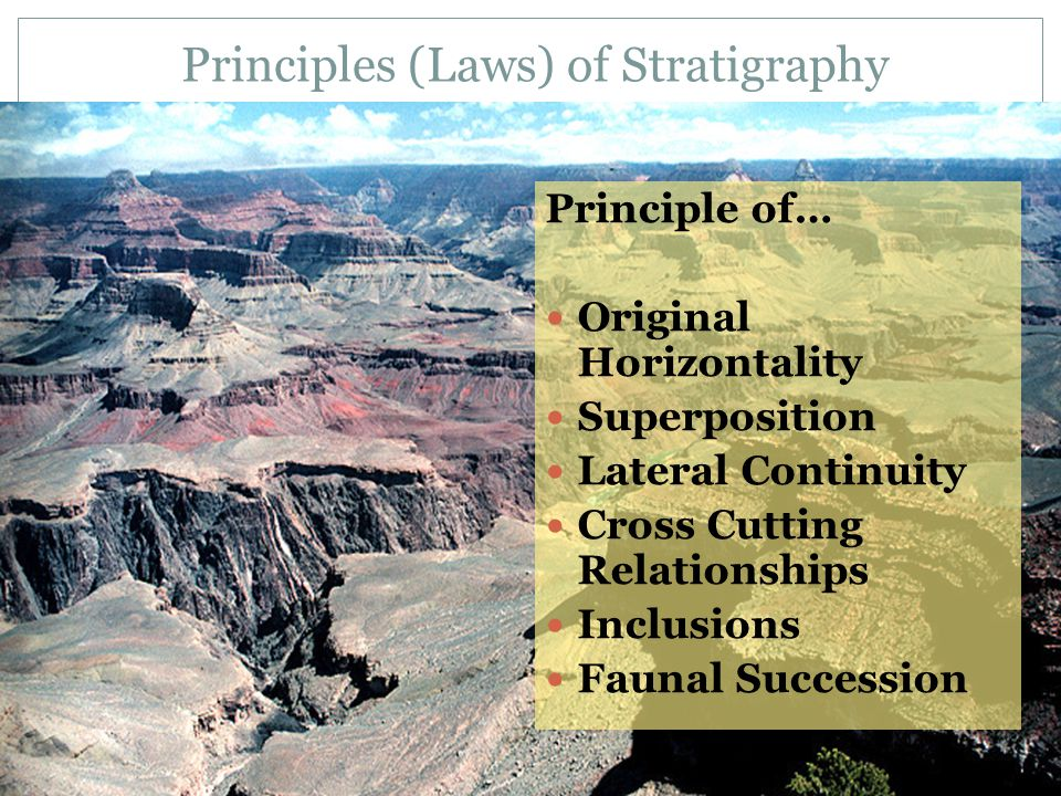 Principles (Laws) of Stratigraphy Principle of… Original Horizontality Superposition Lateral Continuity Cross Cutting Relationships Inclusions Faunal