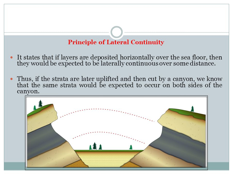 Principle of Lateral Continuity It states that if layers are deposited horizontally over the sea floor, then they would be expected to be laterally co