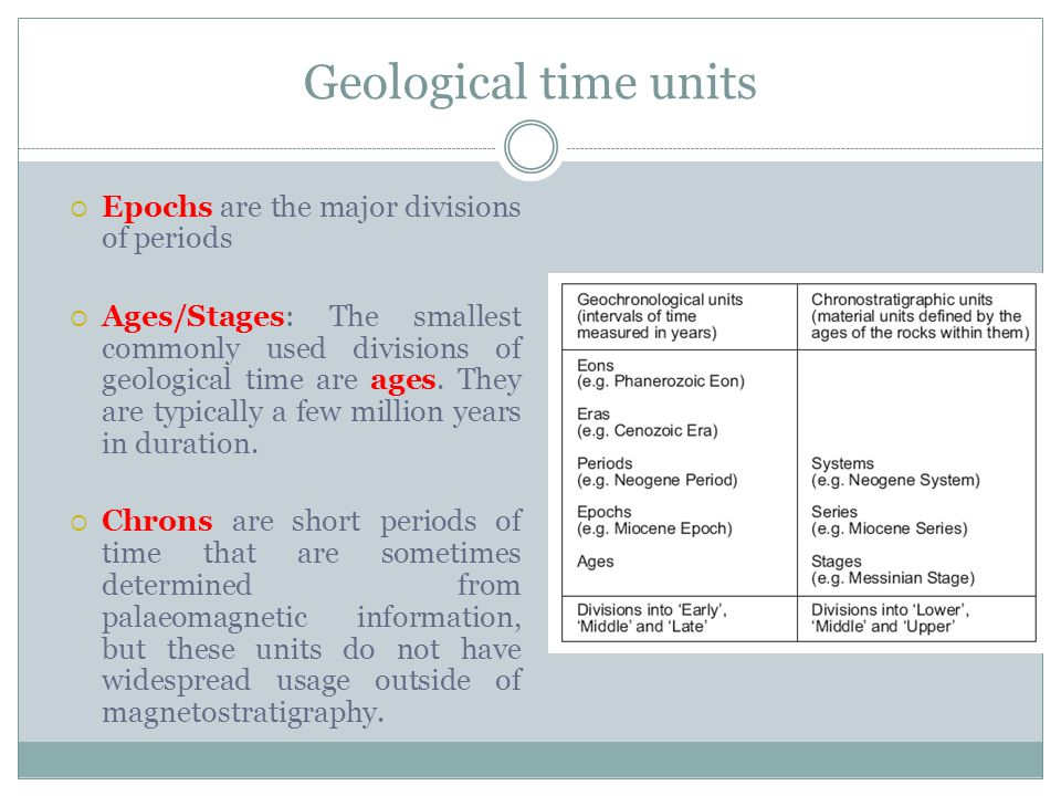 Stratigraphic relationships The principle of superposition It states that sedimentary rocks become younger from bottom to top (as long as tectonic forces have not turned them upside down).