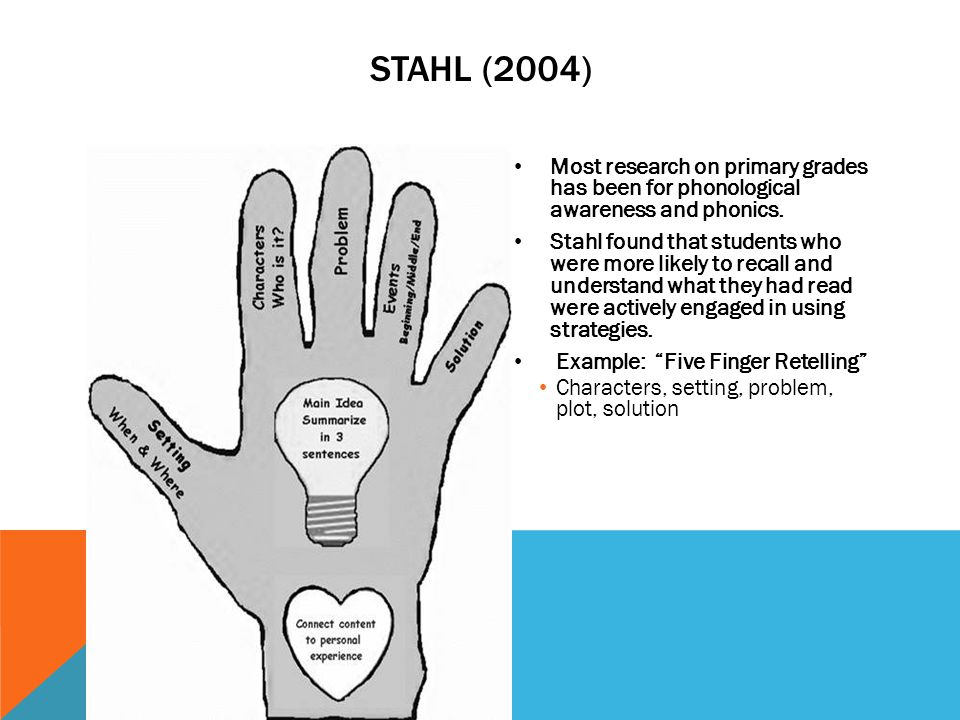 STAHL (2004) Most research on primary grades has been for phonological awareness and phonics.