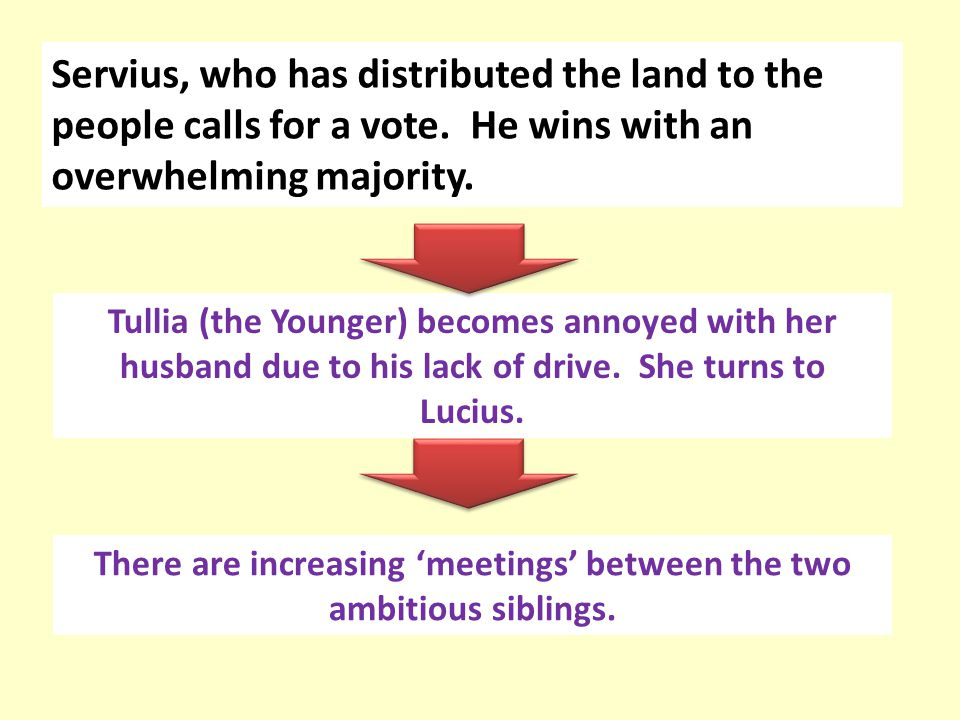 Servius, who has distributed the land to the people calls for a vote. He wins with an overwhelming majority. Tullia (the Younger) becomes annoyed with