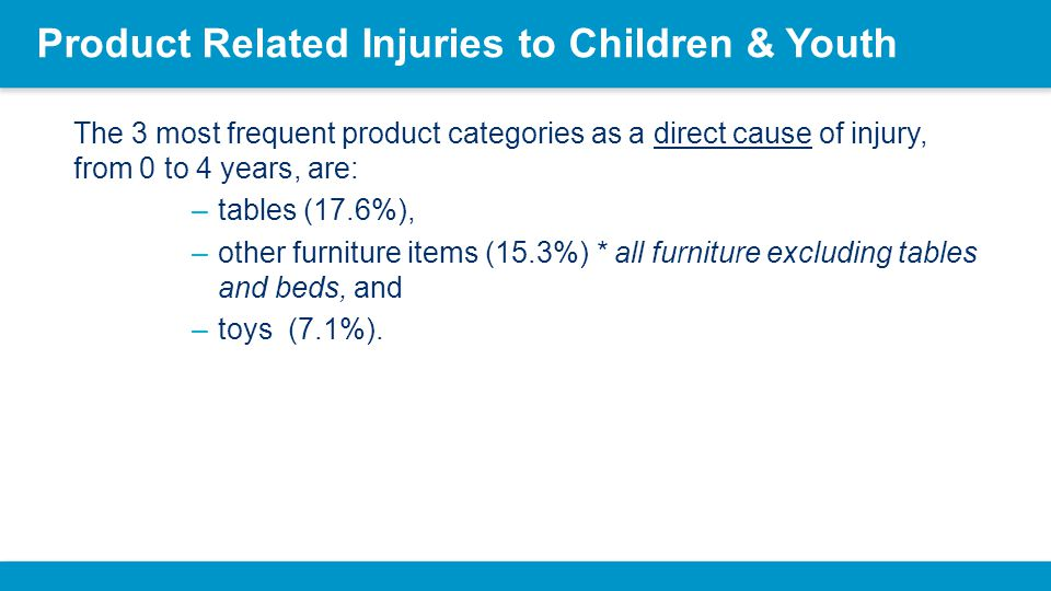 Anticipated Outcome – Better Results We anticipate even better childhood injury results as the impact of the Canada Consumer Product Safety Act is enforced and results measured.