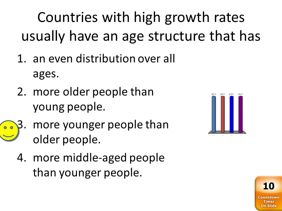 During Stage 2 of a population's demographic transition, the death rate 10 1.increases.