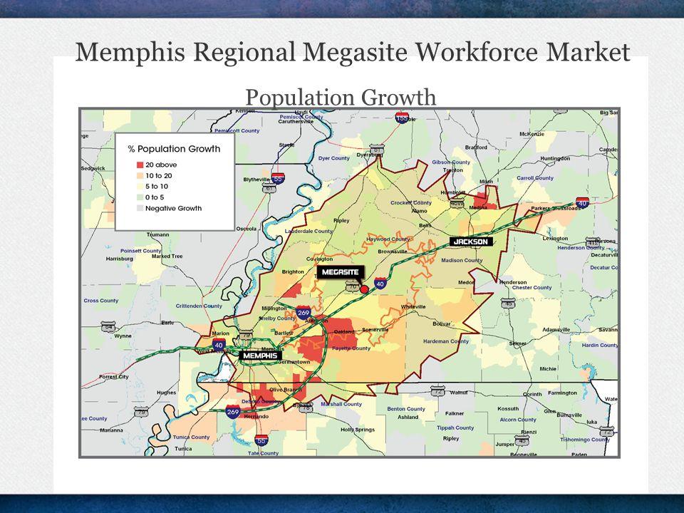 Memphis Regional Megasite Workforce Market Population Growth
