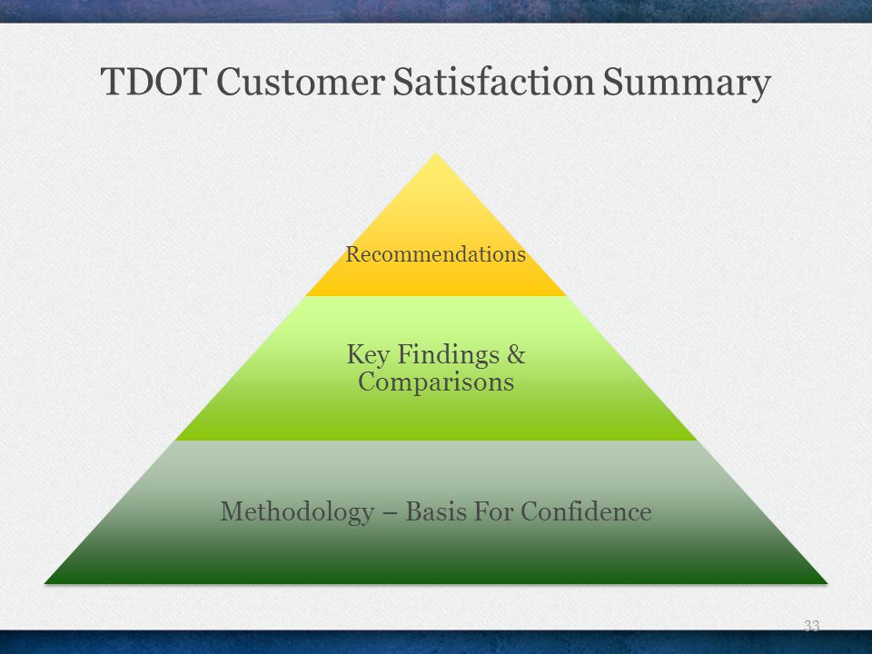 TDOT Customer Satisfaction Summary Recommendations Key Findings & Comparisons Methodology – Basis For Confidence 33