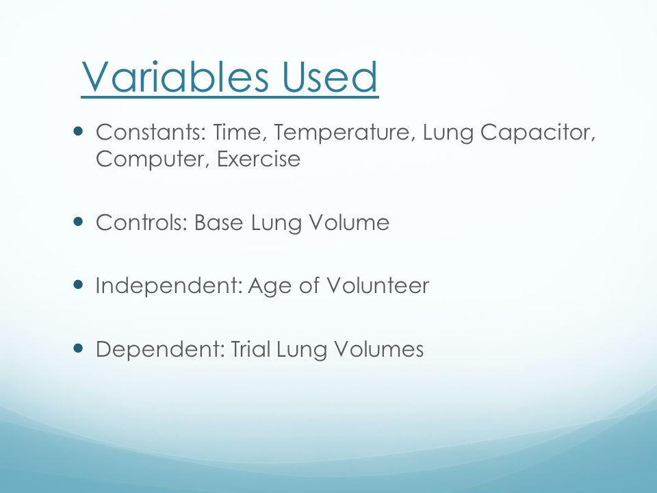 Lung Recovery Data TeensAdults 41.165.9 53.9191.9 75.5100 105.1 71.4103.09 89.613.09 10030.94 1053.3 Average: 67.687582.915 Standard Deviation: 29.3001893152.21628338 TeensAdults