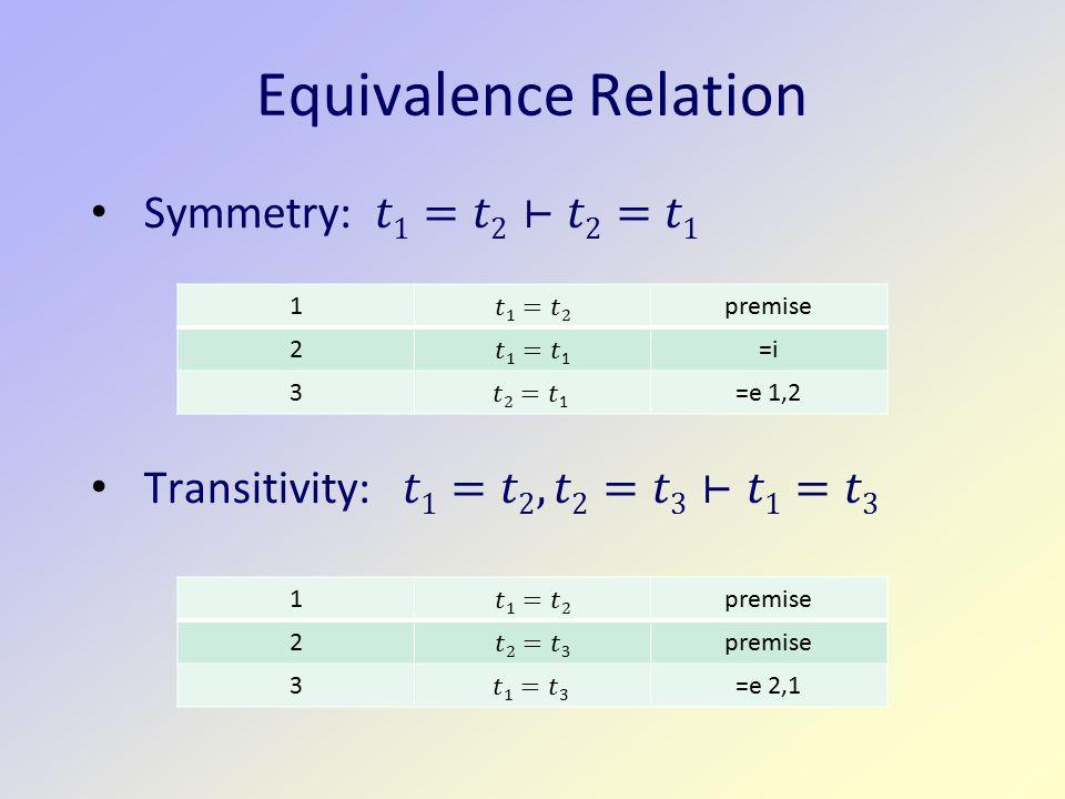 Equivalence Relation 1premise 2=i 3=e 1,2 1premise 2 3=e 2,1