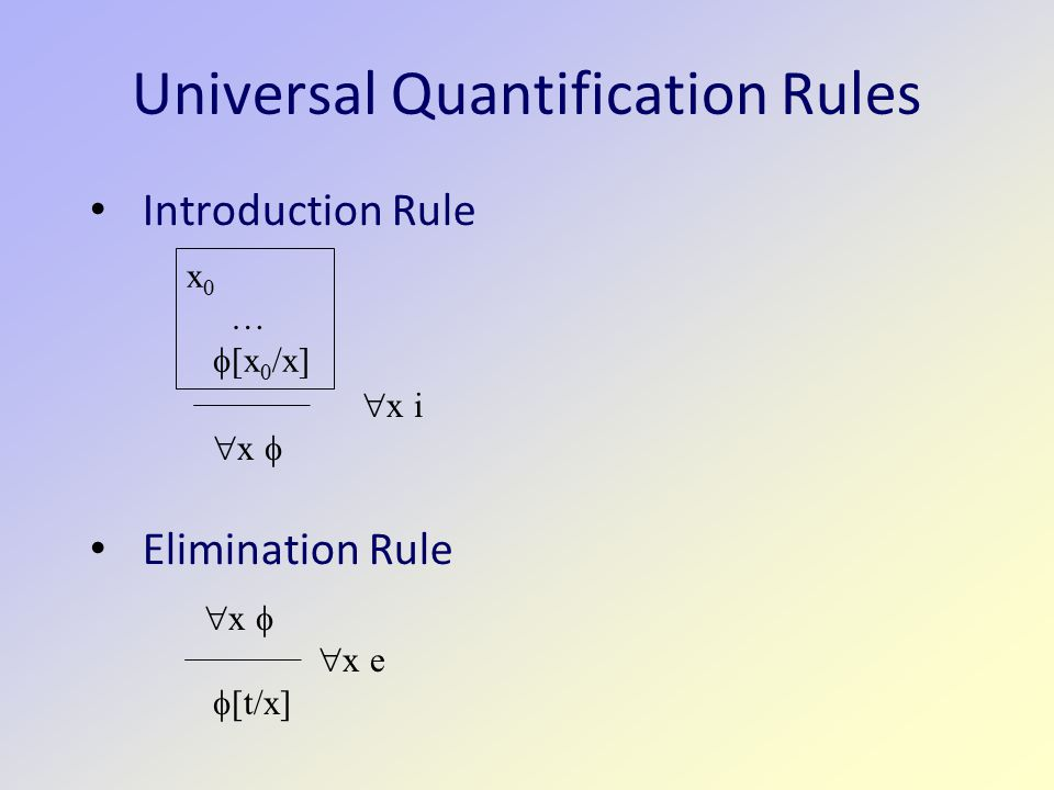 Universal Quantification Rules Introduction Rule Elimination Rule  x i  x   x e  [t/x] x 0 …  [x 0 /x]
