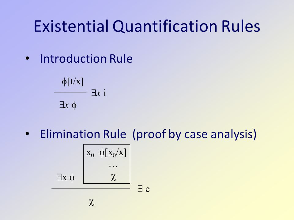 Existential Quantification Rules Introduction Rule Elimination Rule (proof by case analysis)  [t/x]  x i  x   e  x 0  [x 0 /x] … 