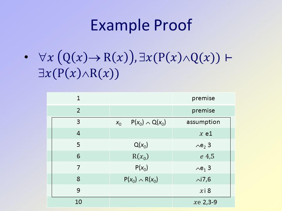 Example Proof 1premise 2 3 x 0 P(x 0 )  Q(x 0 ) assumption 4 5Q(x 0 )  e 2 3 6 7 P(x 0 )  e 1 3 8 P(x 0 )  R(x 0 )  i7,6 9 10