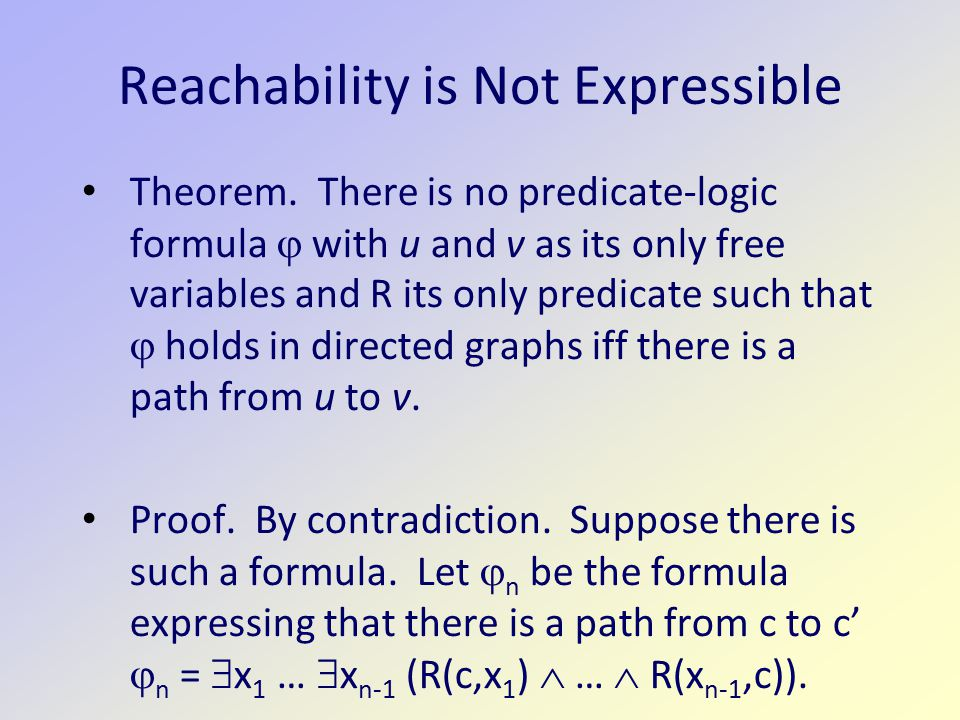 Reachability is Not Expressible Theorem.