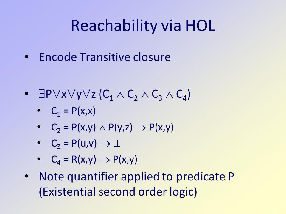 Reachability via HOL