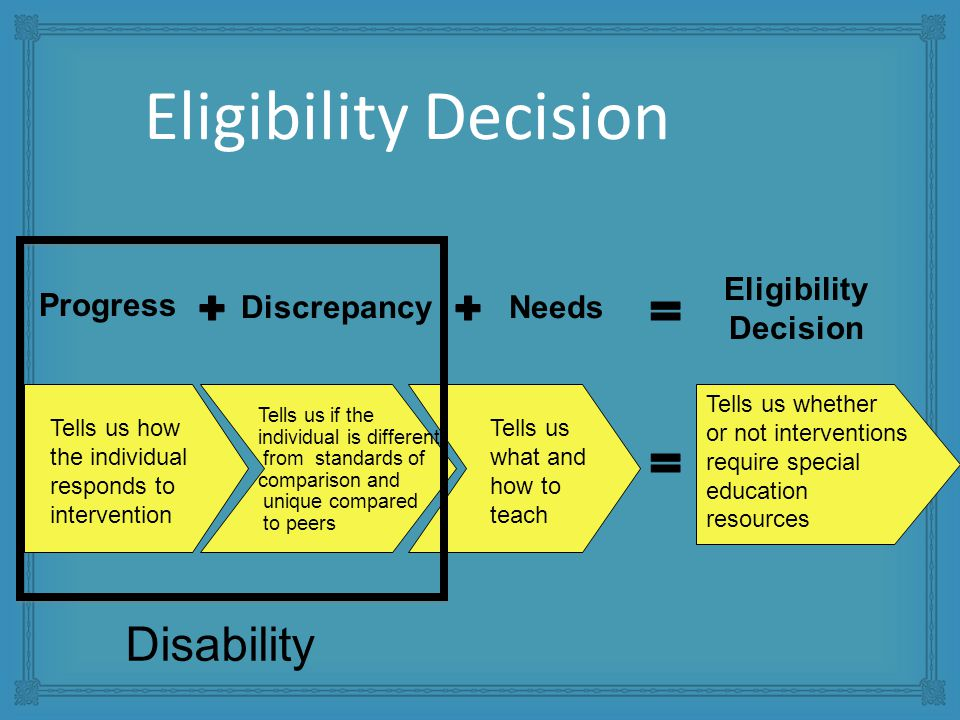 Tells us whether or not interventions require special education resources Progress DiscrepancyNeeds Eligibility Decision Tells us what and how to teach Tells us if the individual is different from standards of comparison and unique compared to peers Tells us how the individual responds to intervention Disability Eligibility Decision