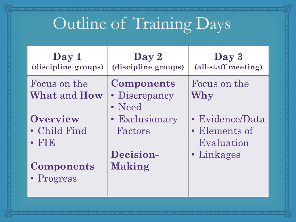 Day 1 (discipline groups) Day 2 (discipline groups) Day 3 (all-staff meeting) Focus on the What and How Overview Child Find FIE Components Progress Components Discrepancy Need Exclusionary Factors Decision- Making Focus on the Why Evidence/Data Elements of Evaluation Linkages Outline of Training Days