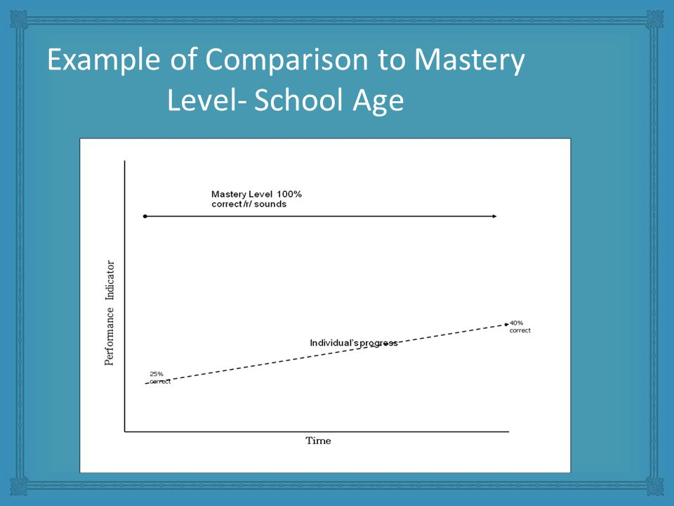 Example of Comparison to Mastery Level- School Age