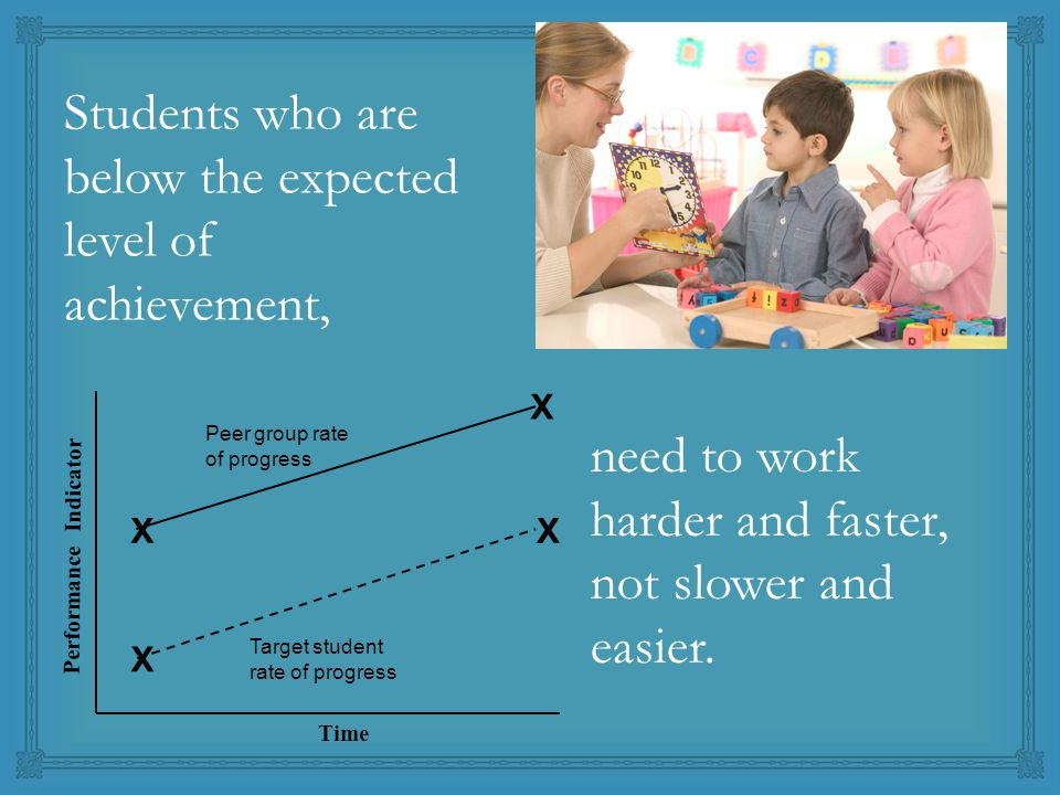 Peer group rate of progress Time Performance Indicator X XX X Target student rate of progress Students who are below the expected level of achievement, need to work harder and faster, not slower and easier.