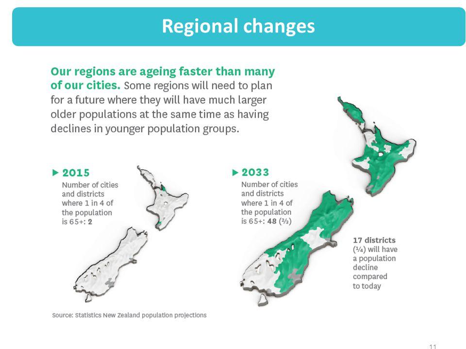 Regional changes 11