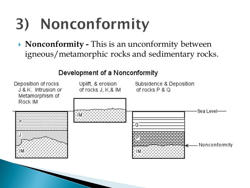  Nonconformity - This is an unconformity between igneous/metamorphic rocks and sedimentary rocks.