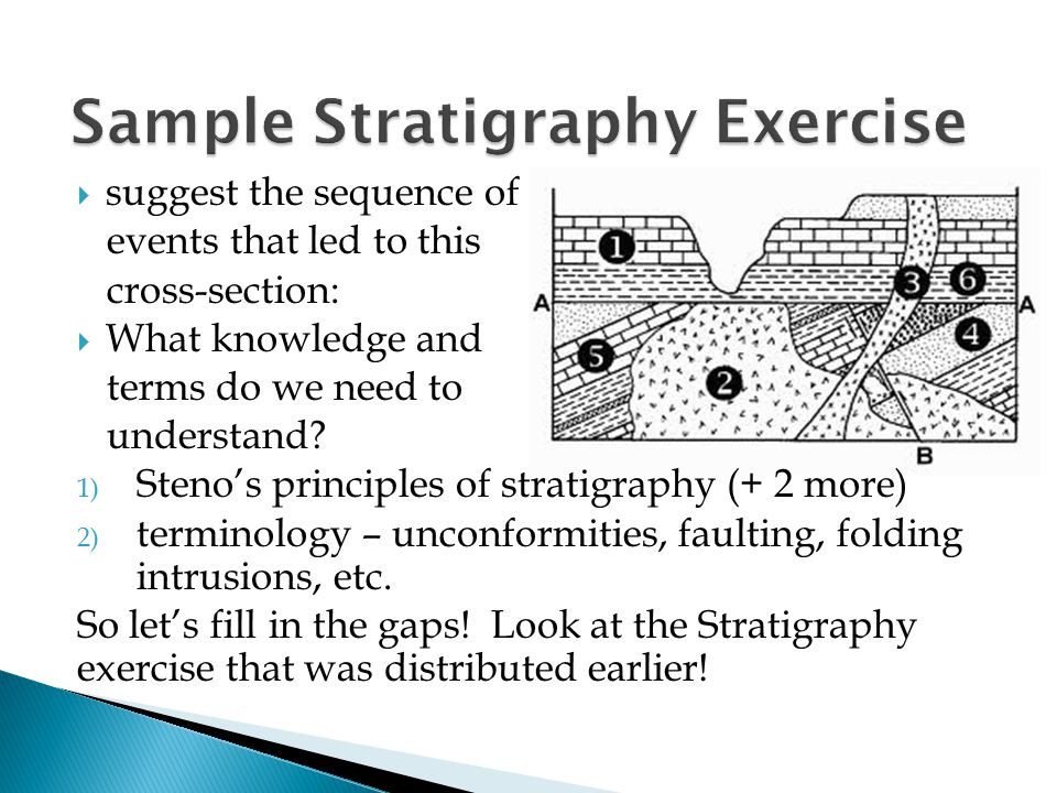  suggest the sequence of events that led to this cross-section:  What knowledge and terms do we need to understand? 1) Steno's principles of stratig