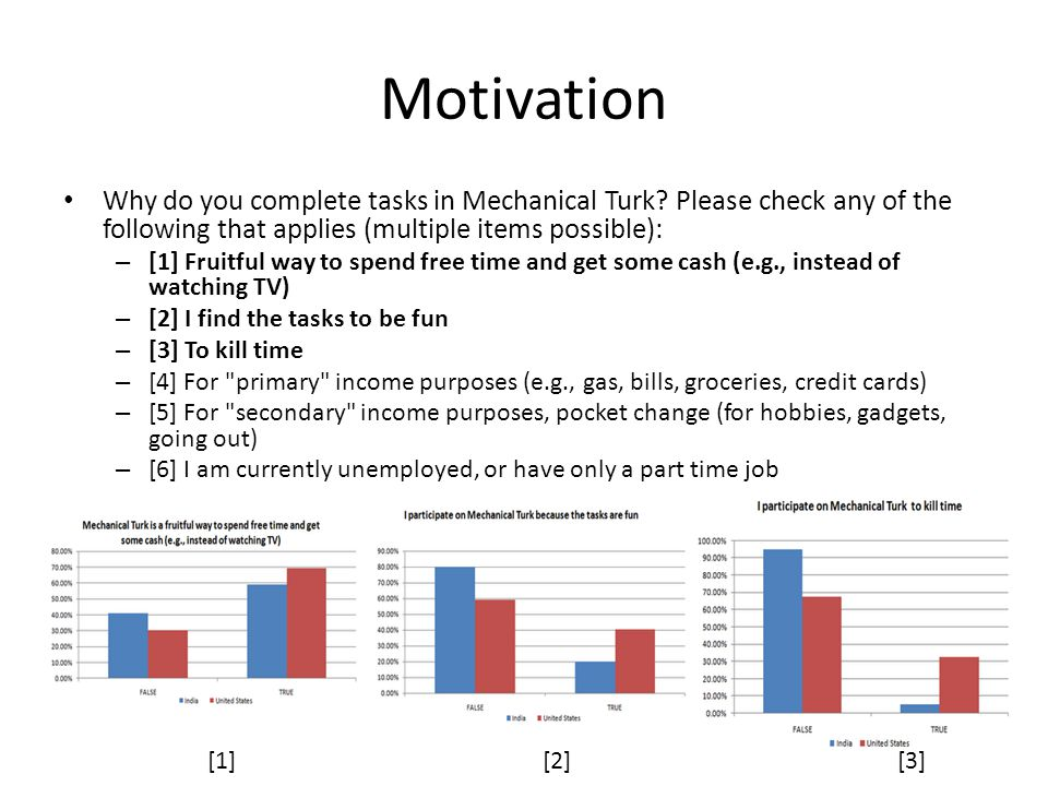 Motivation Why do you complete tasks in Mechanical Turk.