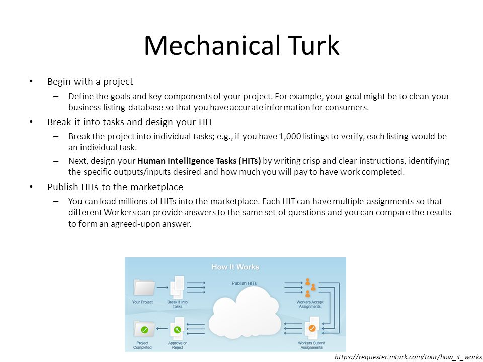 Mechanical Turk Begin with a project – Define the goals and key components of your project.