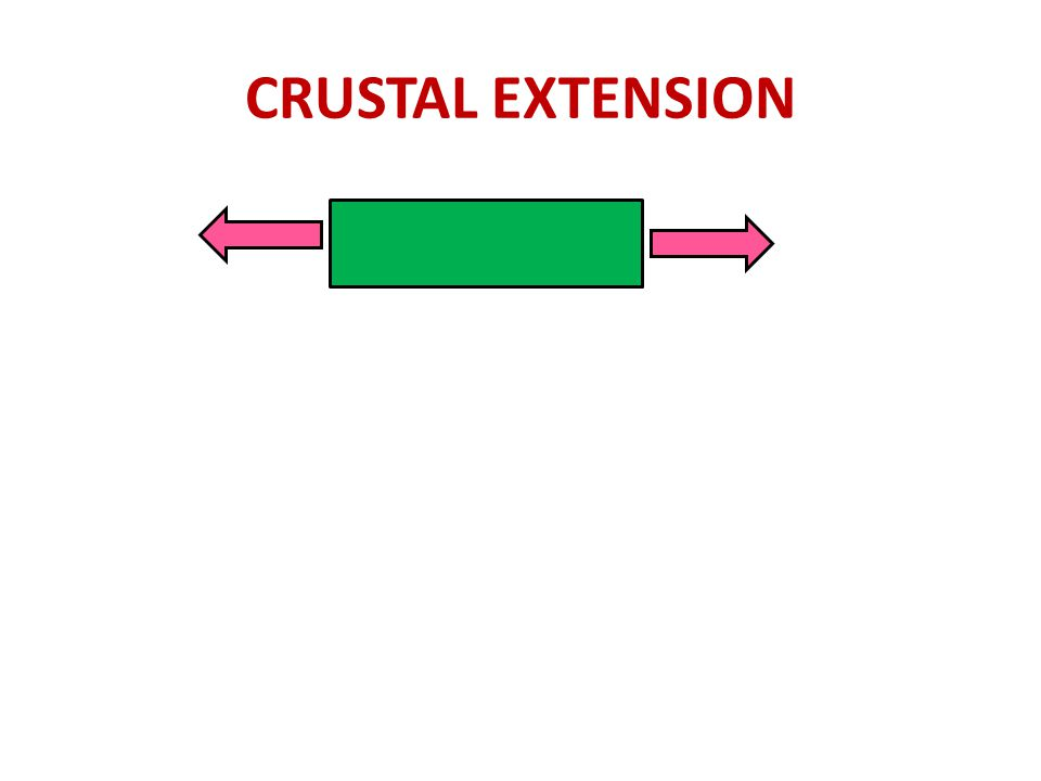 CRUSTAL EXTENSION