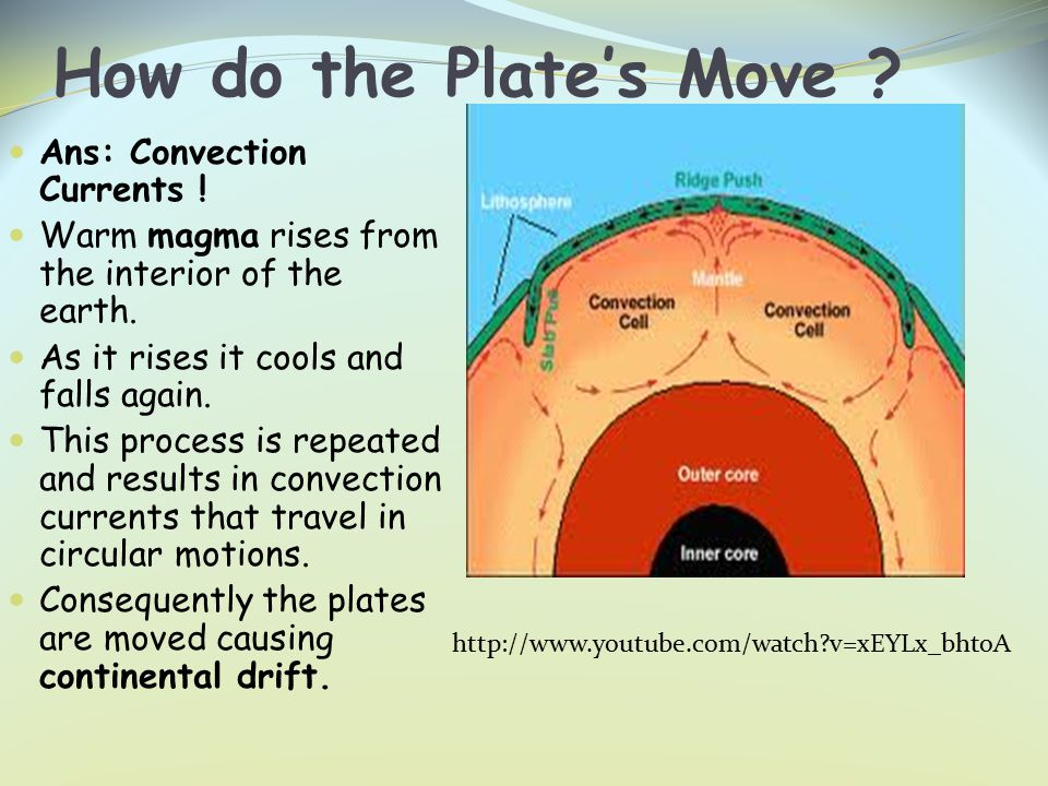 How do the Plate's Move . Ans: Convection Currents .