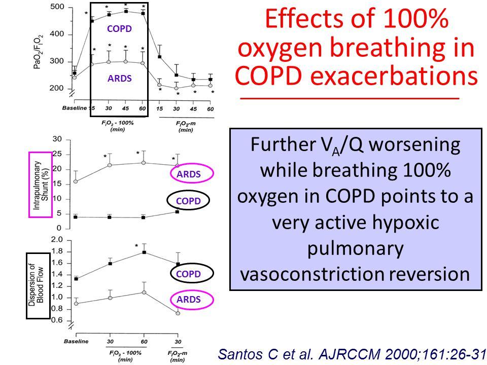 Effects of 100% oxygen breathing in COPD exacerbations Santos C et al.