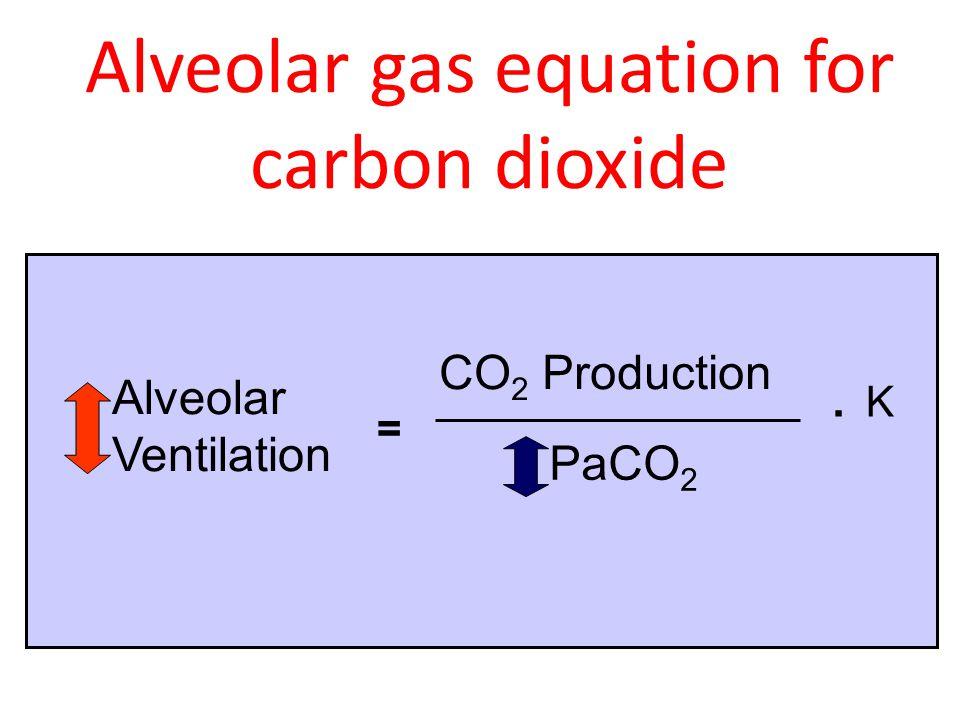 Alveolar gas equation for carbon dioxide = Alveolar Ventilation PaCO 2 CO 2 Production. K