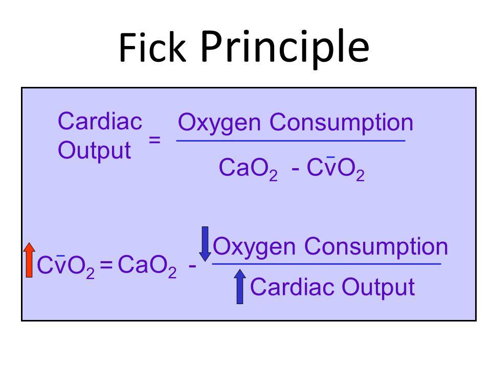 CaO 2 - Cardiac Output Oxygen Consumption CvO 2 = Cardiac Output CaO 2 - CvO 2 = Oxygen Consumption Fick Principle