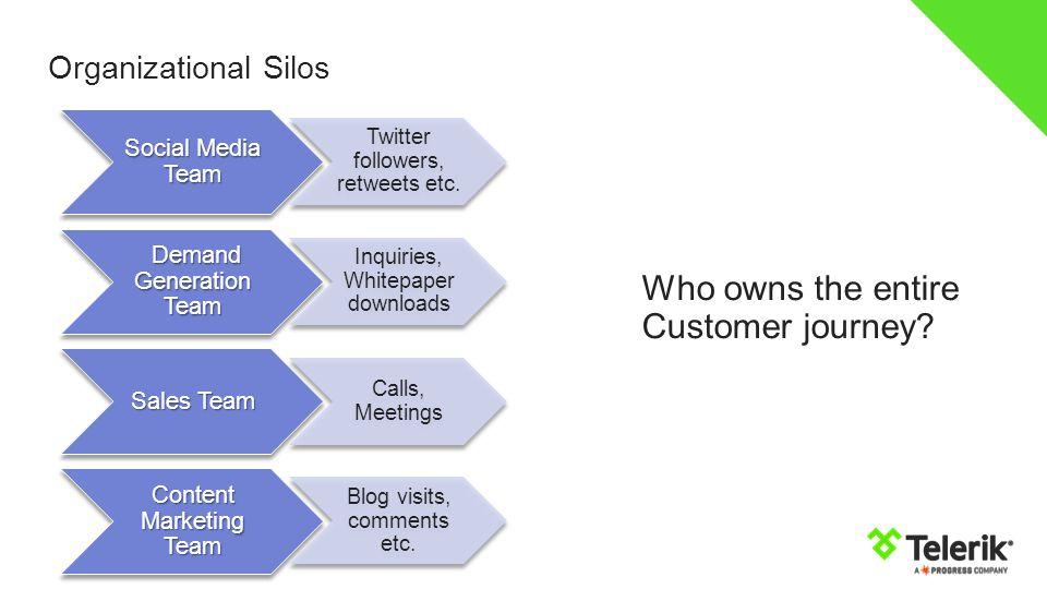 Organizational Silos Social Media Team Twitter followers, retweets etc. Demand Generation Team Demand Generation Team Inquiries, Whitepaper downloads