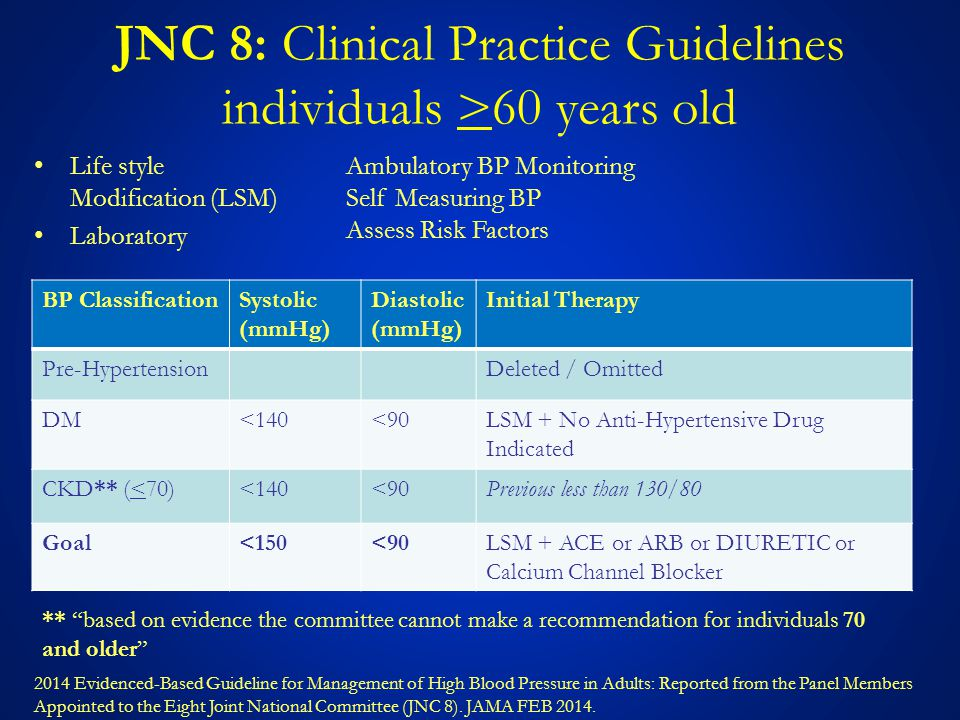 JNC 8: Clinical Practice Guidelines individuals >60 years old Life style Modification (LSM) Laboratory 2014 Evidenced-Based Guideline for Management of High Blood Pressure in Adults: Reported from the Panel Members Appointed to the Eight Joint National Committee (JNC 8).
