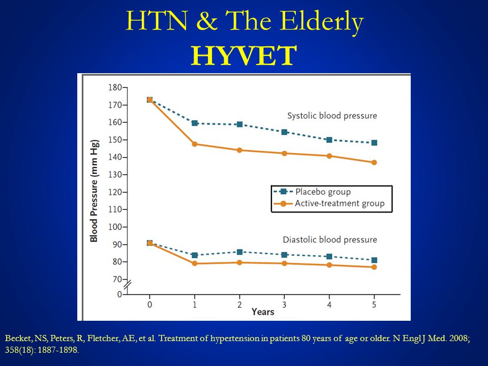 HTN & The Elderly HYVET Becket, NS, Peters, R, Fletcher, AE, et al.