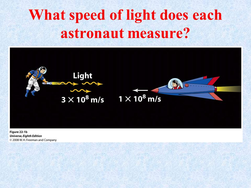 What speed of light does each astronaut measure