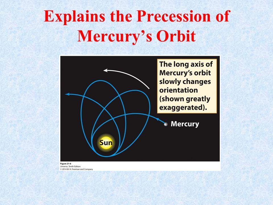 Explains the Precession of Mercury's Orbit