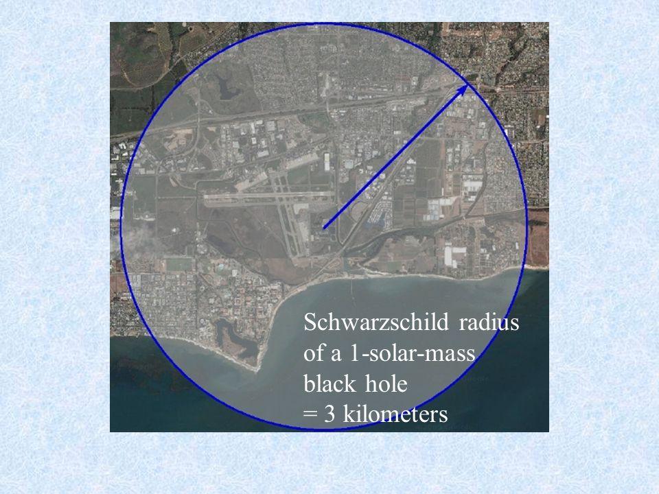 Schwarzschild radius of a 1-solar-mass black hole = 3 kilometers