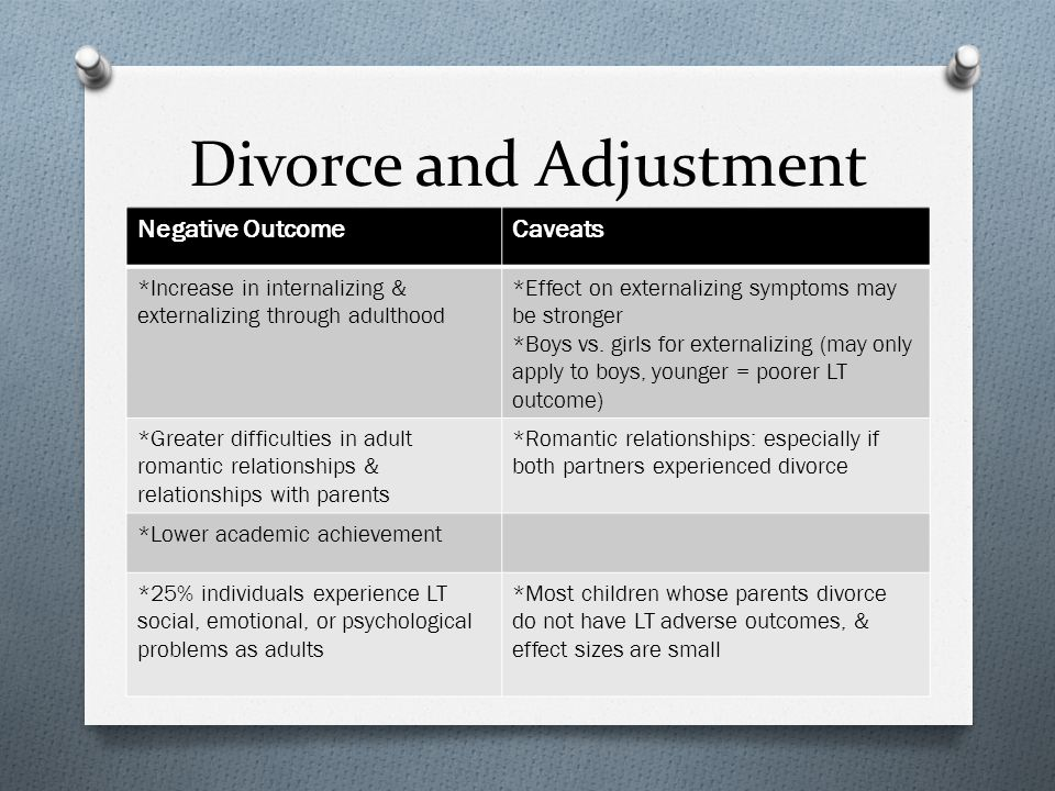 Divorce and Adjustment Negative OutcomeCaveats *Increase in internalizing & externalizing through adulthood *Effect on externalizing symptoms may be s