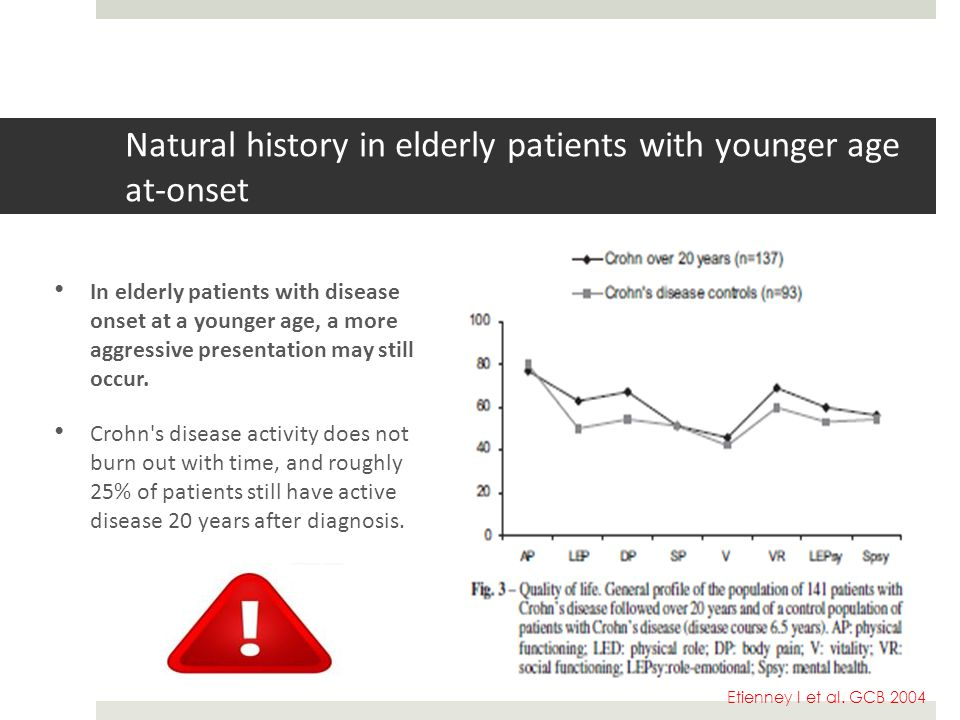 Natural history in elderly patients with younger age at-onset In elderly patients with disease onset at a younger age, a more aggressive presentation