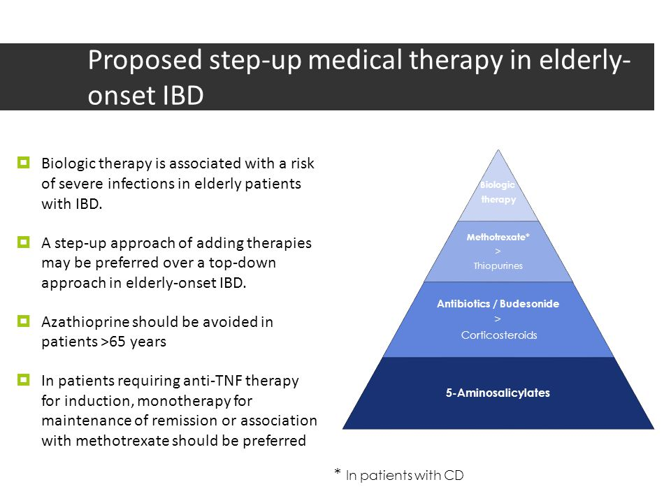 Proposed step-up medical therapy in elderly- onset IBD  Biologic therapy is associated with a risk of severe infections in elderly patients with IBD.