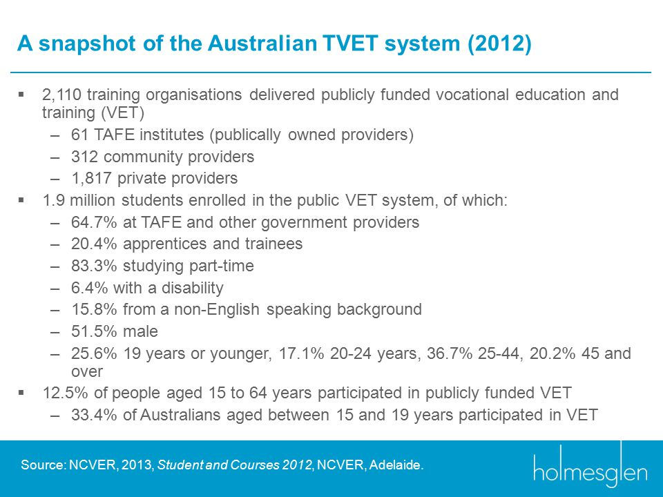 A snapshot of the Australian TVET system (2012)  2,110 training organisations delivered publicly funded vocational education and training (VET) –61 TAFE institutes (publically owned providers) –312 community providers –1,817 private providers  1.9 million students enrolled in the public VET system, of which: –64.7% at TAFE and other government providers –20.4% apprentices and trainees –83.3% studying part-time –6.4% with a disability –15.8% from a non-English speaking background –51.5% male –25.6% 19 years or younger, 17.1% 20-24 years, 36.7% 25-44, 20.2% 45 and over  12.5% of people aged 15 to 64 years participated in publicly funded VET –33.4% of Australians aged between 15 and 19 years participated in VET Source: NCVER, 2013, Student and Courses 2012, NCVER, Adelaide.