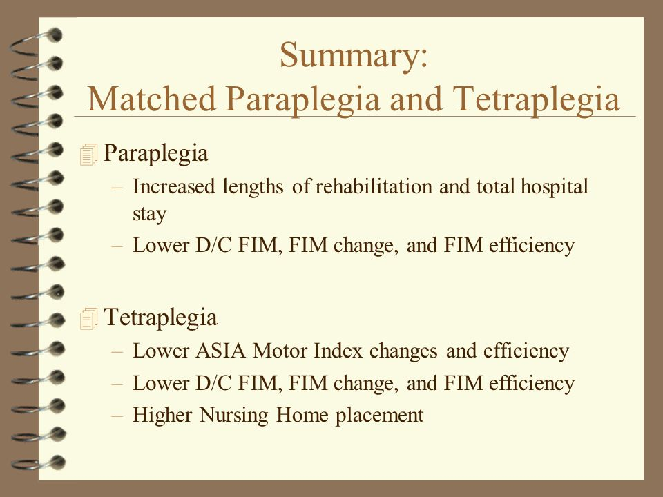 Summary: Matched Paraplegia and Tetraplegia 4 Paraplegia –Increased lengths of rehabilitation and total hospital stay –Lower D/C FIM, FIM change, and FIM efficiency 4 Tetraplegia –Lower ASIA Motor Index changes and efficiency –Lower D/C FIM, FIM change, and FIM efficiency –Higher Nursing Home placement