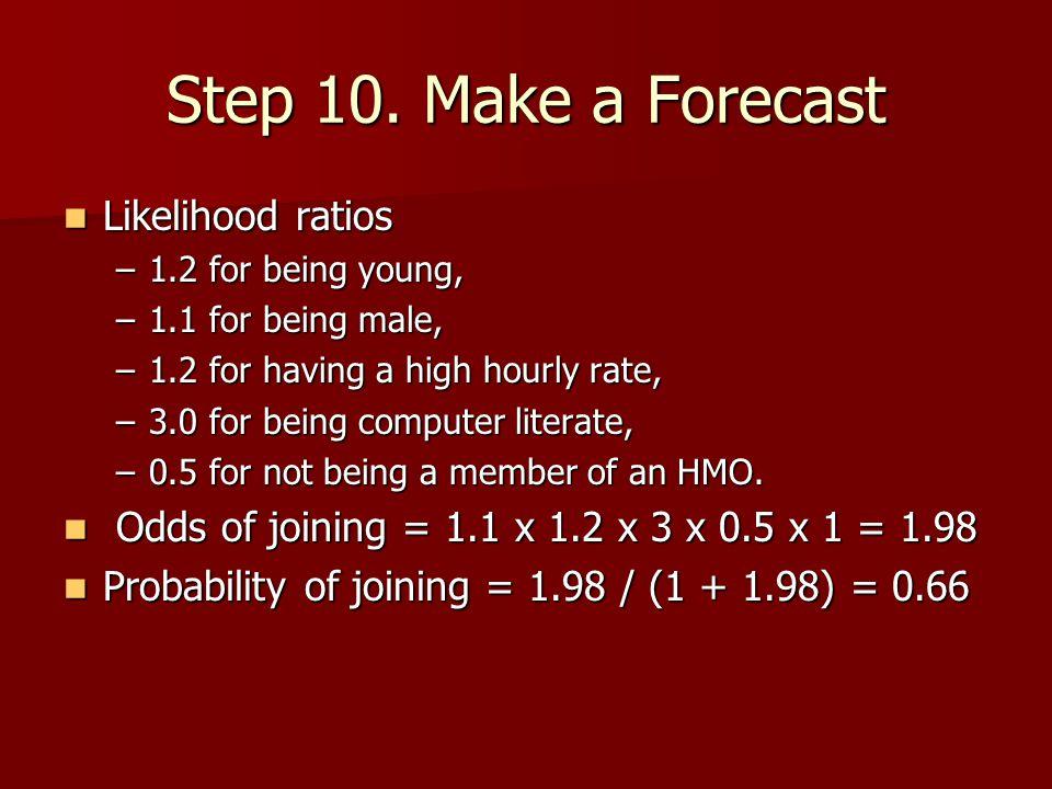 Step 10. Make a Forecast Likelihood ratios Likelihood ratios –1.2 for being young, –1.1 for being male, –1.2 for having a high hourly rate, –3.0 for b