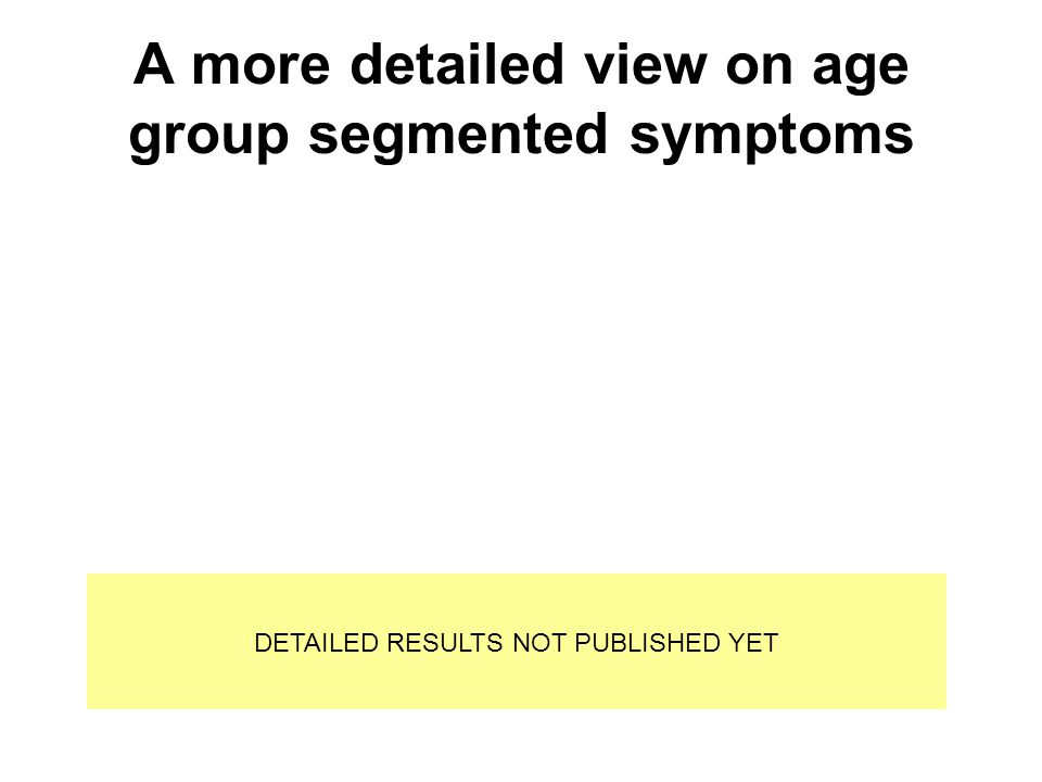 A more detailed view on age group segmented symptoms DETAILED RESULTS NOT PUBLISHED YET
