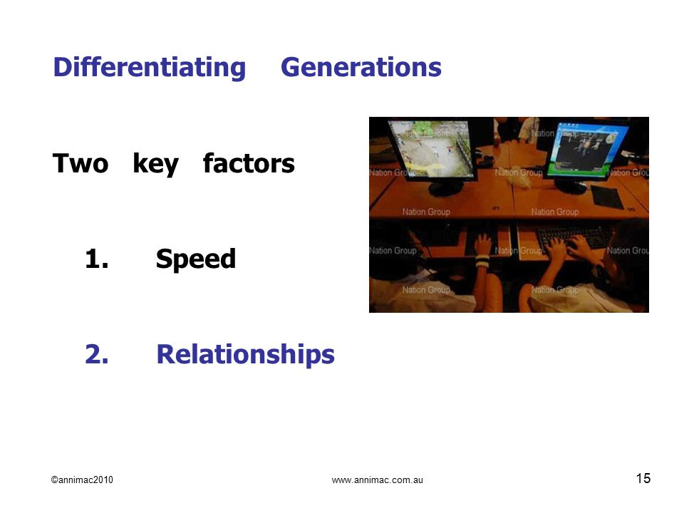 ©annimac2010 www.annimac.com.au 15 Differentiating Generations Two key factors 1.